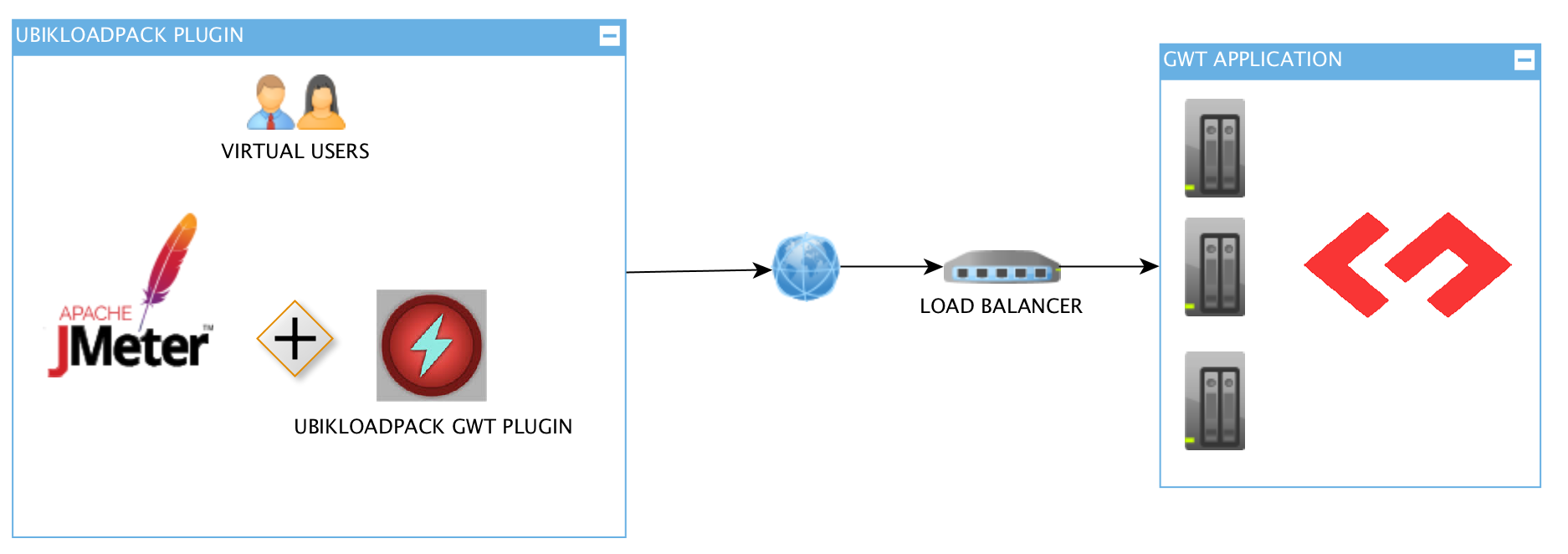 Load testing gwt rpc applications with ubik load pack plugin for load testing gwt rpc applications with ubikloadpack plugin for jmeter baditri Image collections