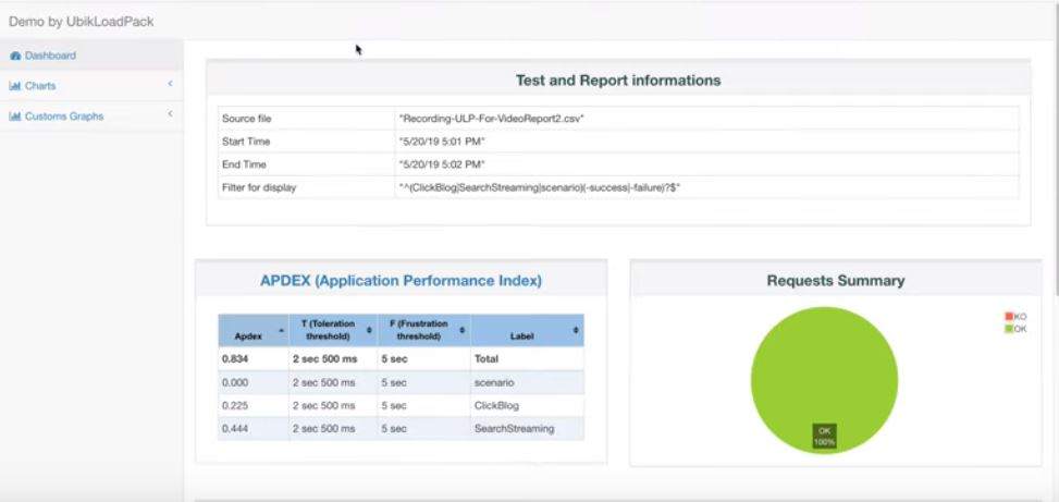 performance testing software Archives > Ubik Ingénierie