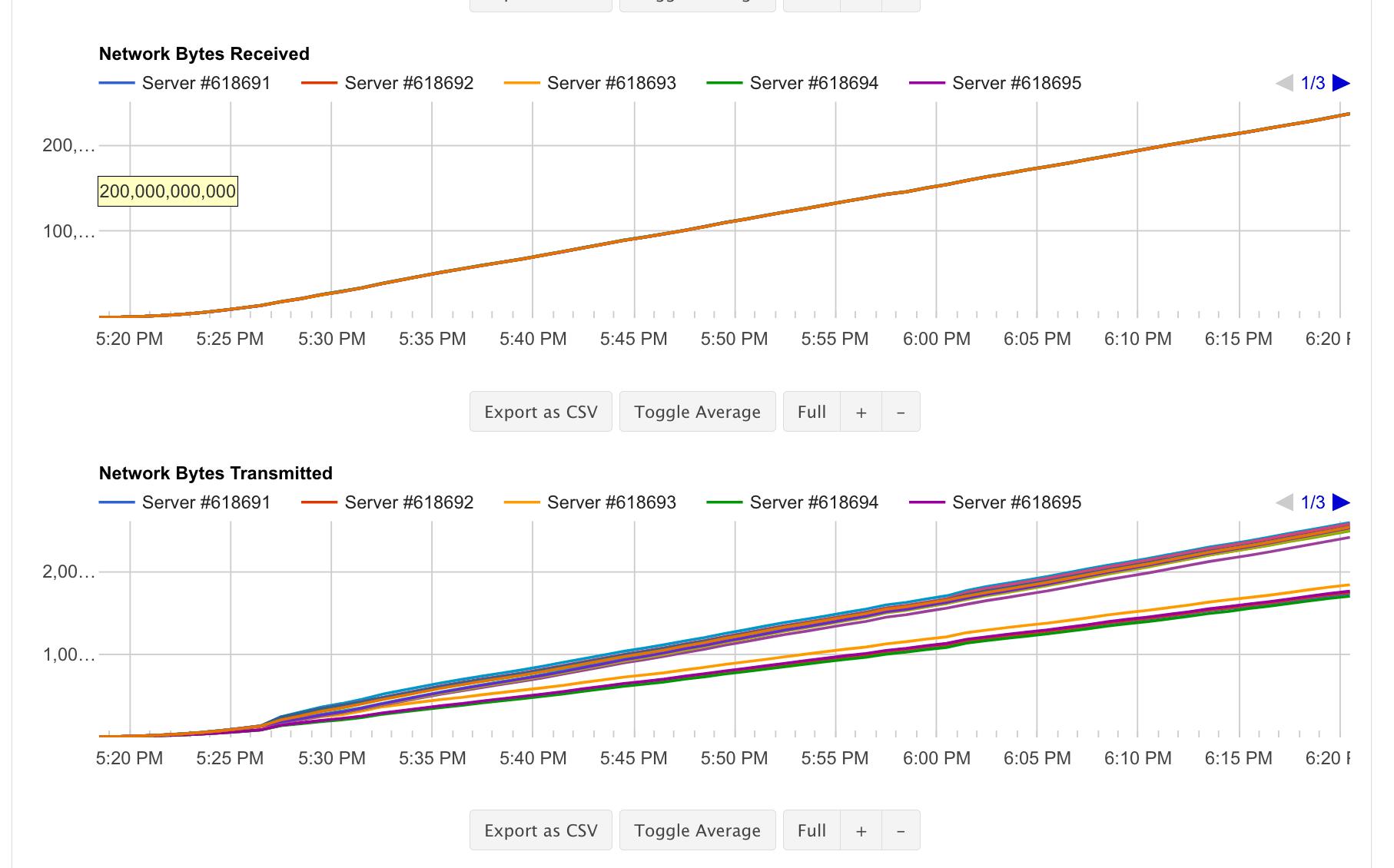 Streaming test AWS Redline13 agent metrics